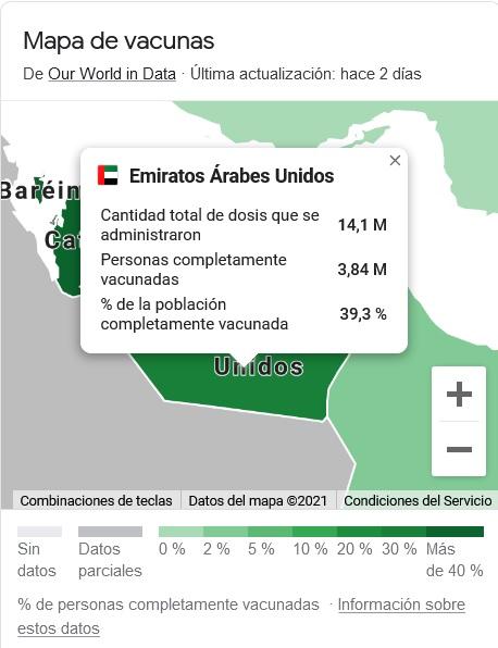 Vacunación en Emiratos Árabes Unidos